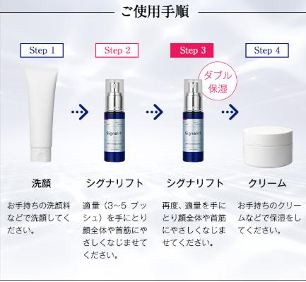 シグナリフト,幹細胞美容液,使い方,効果