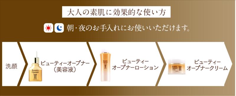 ビューティーオープナー美容液と化粧水の使い方